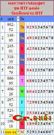 Thai lotto All HTF 3up and Down 16-06-2014