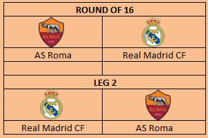 UEFA CHAMPIONS LEAGUE 2015/16