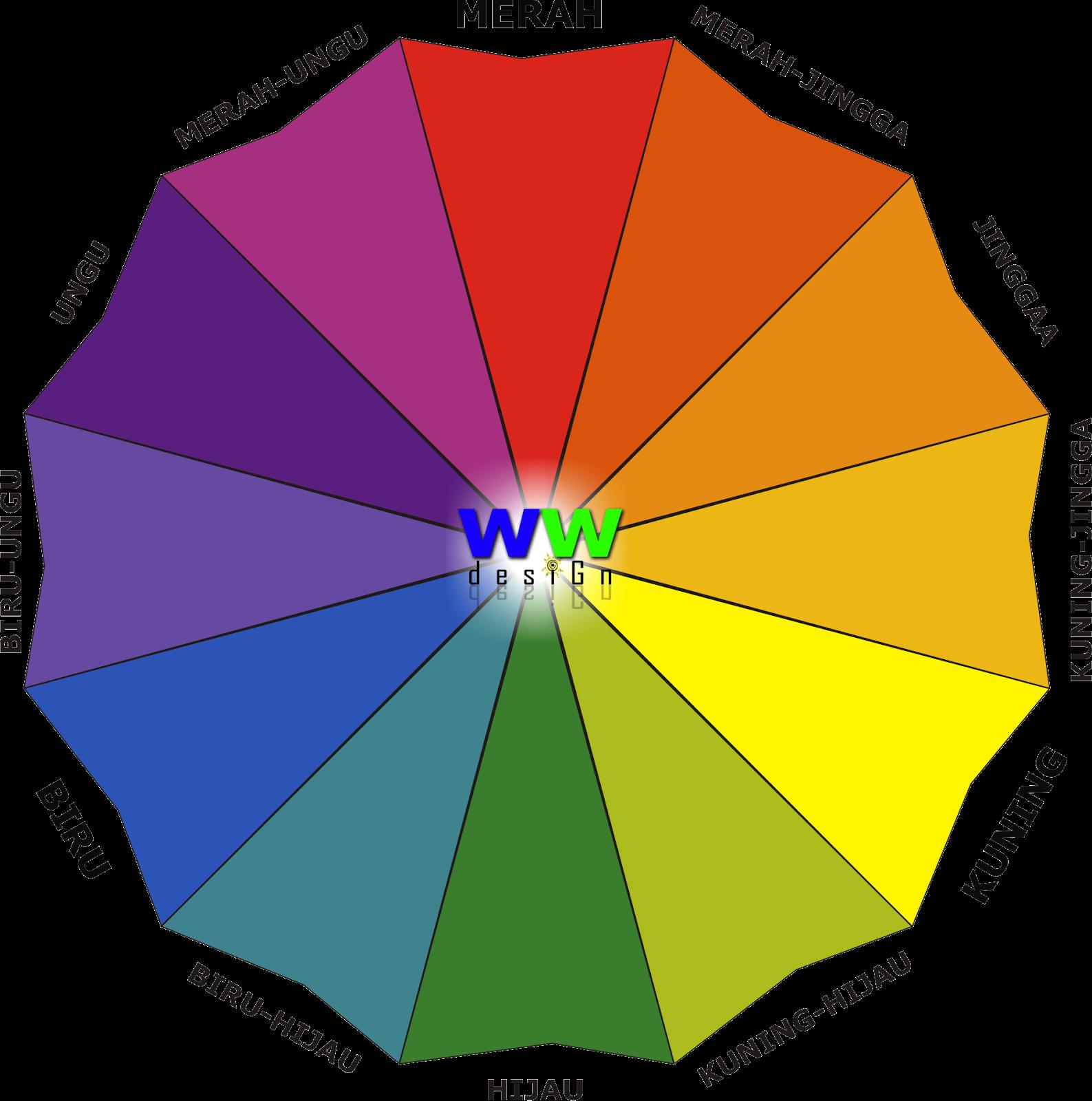 Kombinasi Warna Yang Tepat Dalam Design