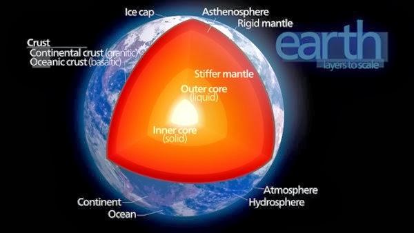 kerak bumi, mantel bumi