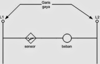 Mata kuliah elektronika industri diagram listrik industri diagram tangga adalah skema penyajian rangkaian listrik pada skema ini dua garis power dihubungkan dengan sumber daya dan berbagai rangkaian terpasang ccuart Choice Image