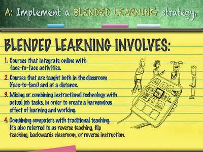 Blended Learning 101