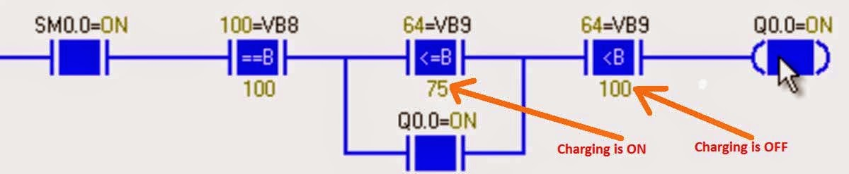 PLC Ladder programming for charging of android phone