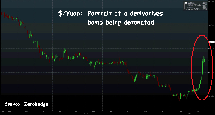 yuan and dollar relationship gold