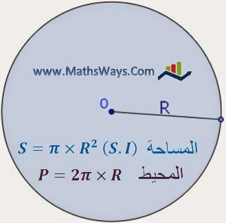 مساحة ومحيط دائرة Aire et Périmètre d'un cercle