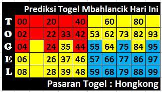 angka togel