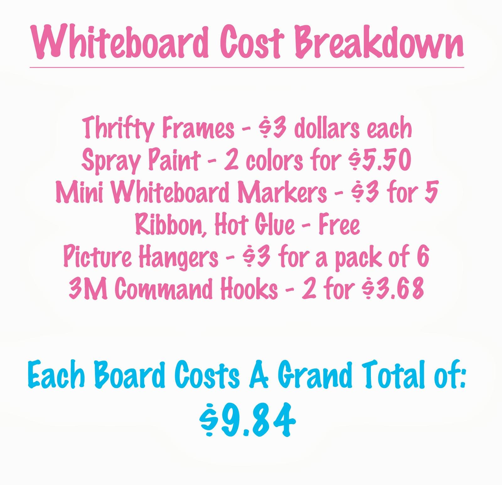 Hobby Lobby Custom Frames Cost | Louisiana Bucket Brigade