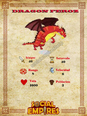 imagen del dragon feroz y sus caracteristicas