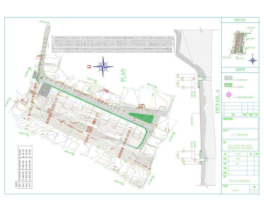 Contoh Laporan Data Survey Pengukuran Topografi | Jasa Survey