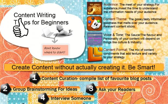 how to get idea for website