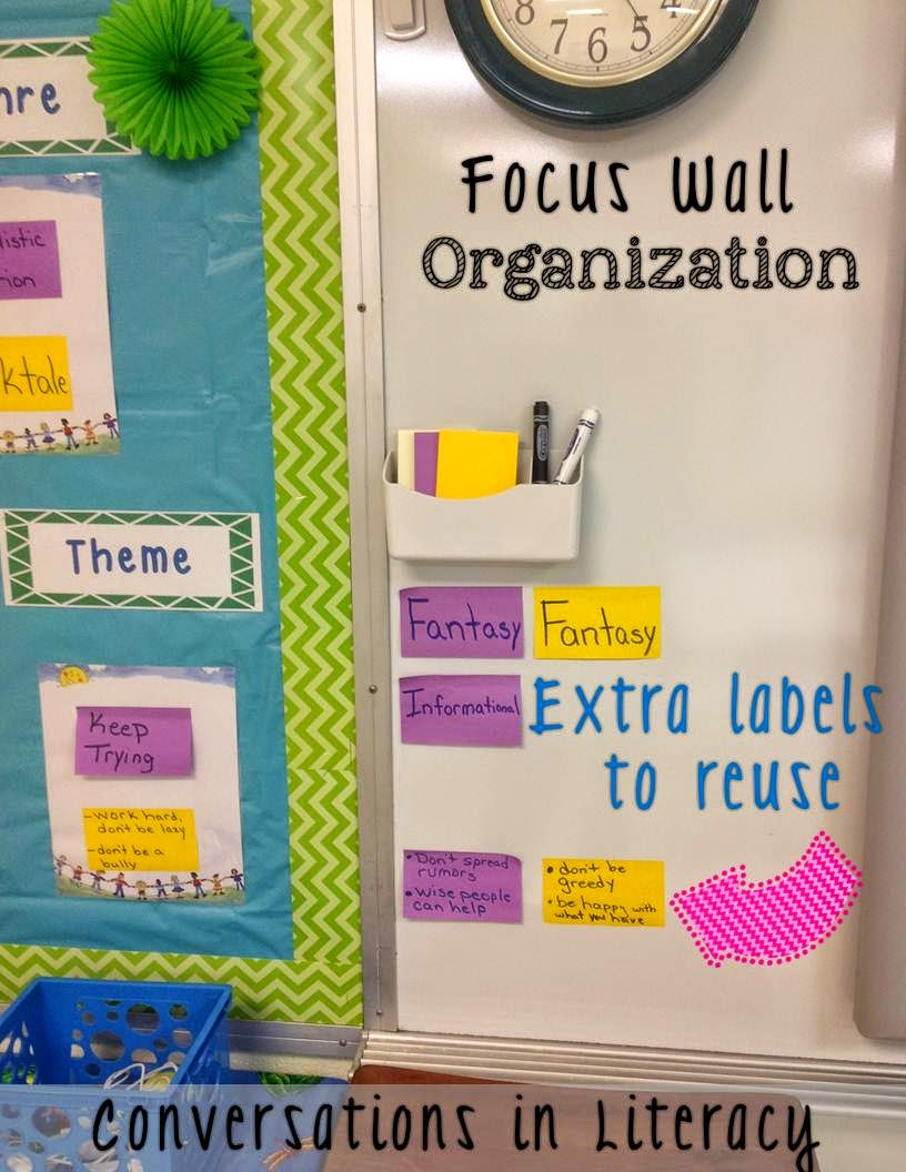 How to Organize Your Focus Wall