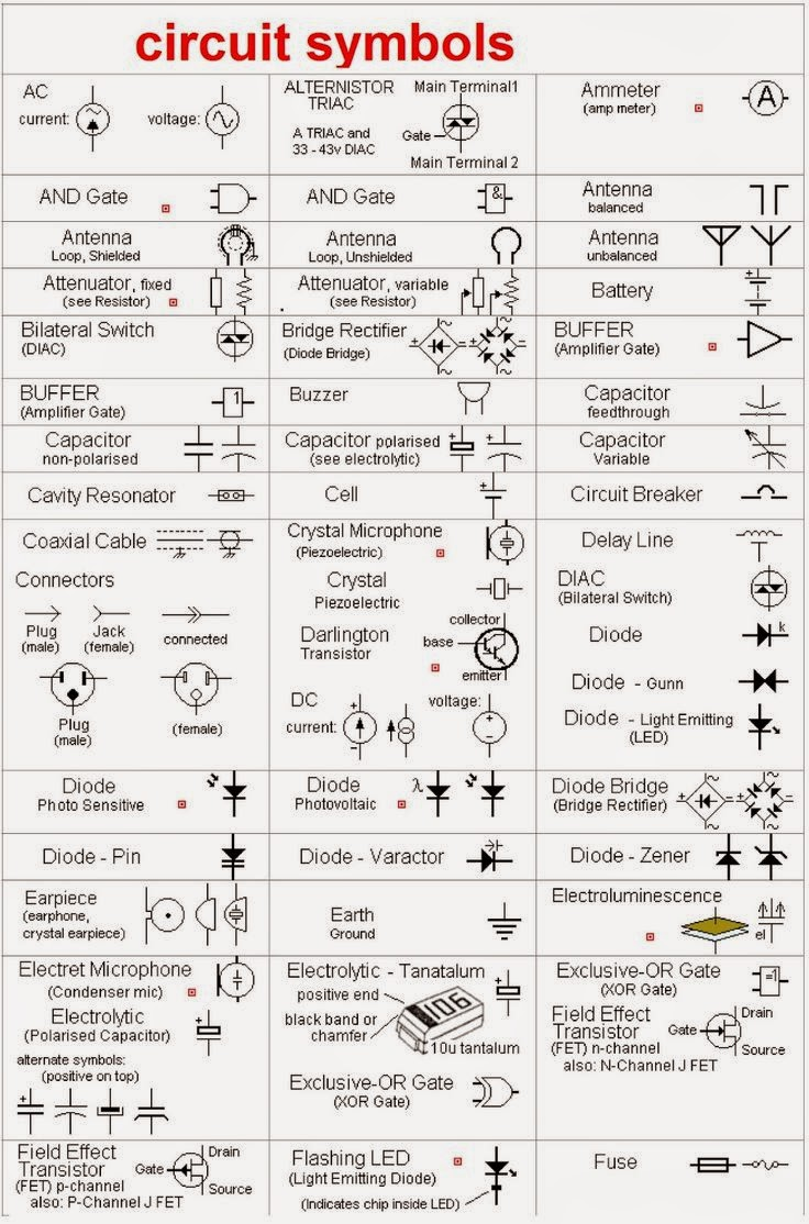 Electrical Engineering World  Circuit Symbols