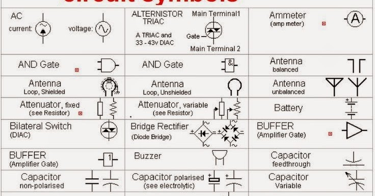 Electrical Engineering World Circuit Symbols