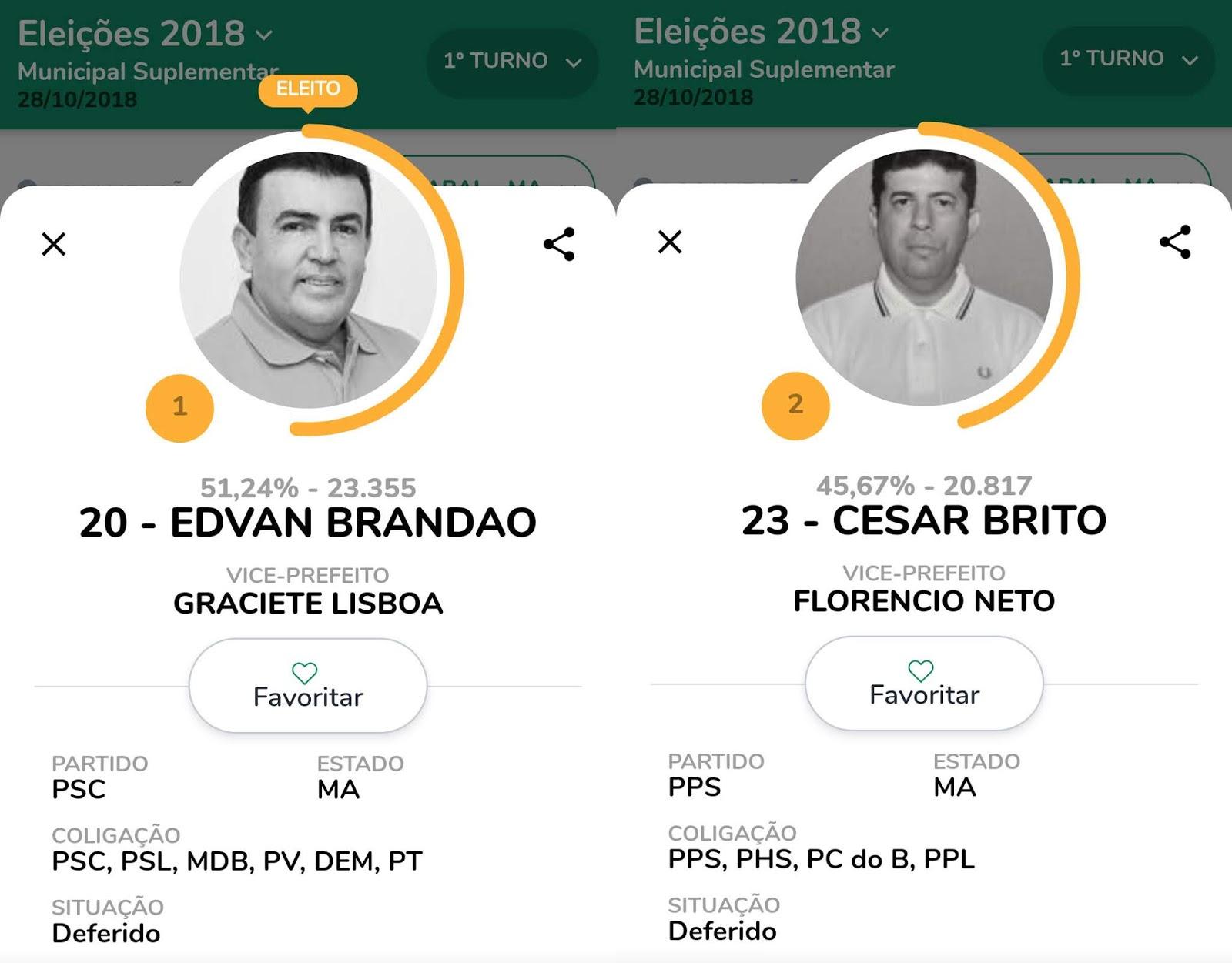 EDVAN BRANDÃO PREFEITO ELEITO DE BACABAL