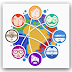 Administración de proyectos con software libre