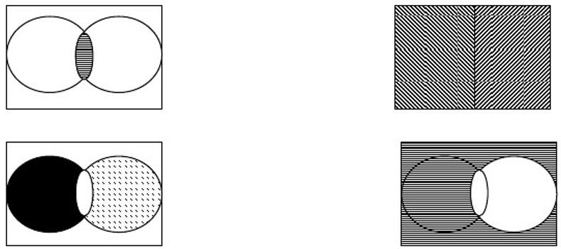 Probabilidad y estadistica ingles de siglo xix john venn en otros pases les llaman diagramas de euler en honor al eminente matemtico suizo alemn leonard euler 1707 1783 ccuart Gallery