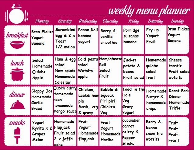 Saving Mummy's Pennies: Weekly meal plan 5th -12th October 2014