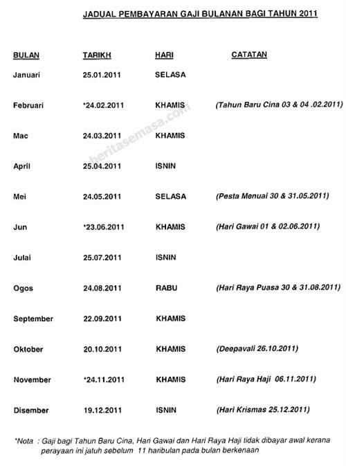 Jadual Gaji Kerajaan 2011