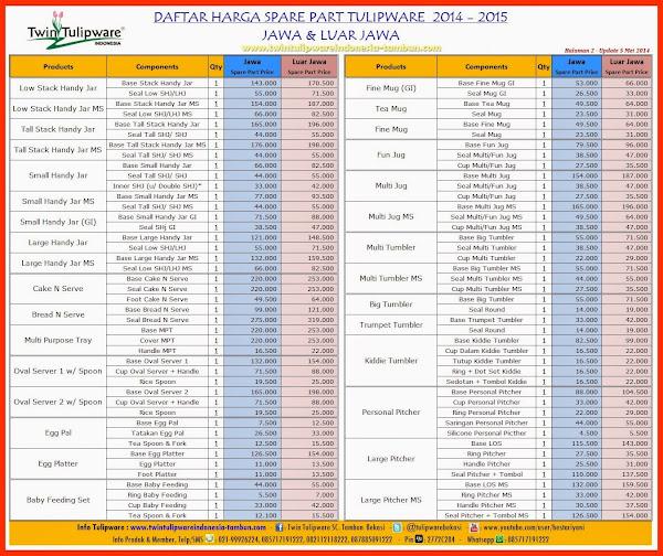 daftar harga spare part tulipware 2014-2015