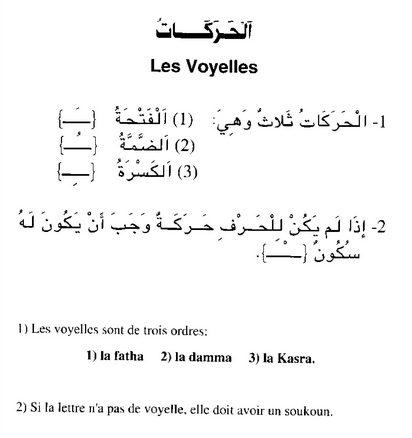 Livre de grammaire arabe traduit en français