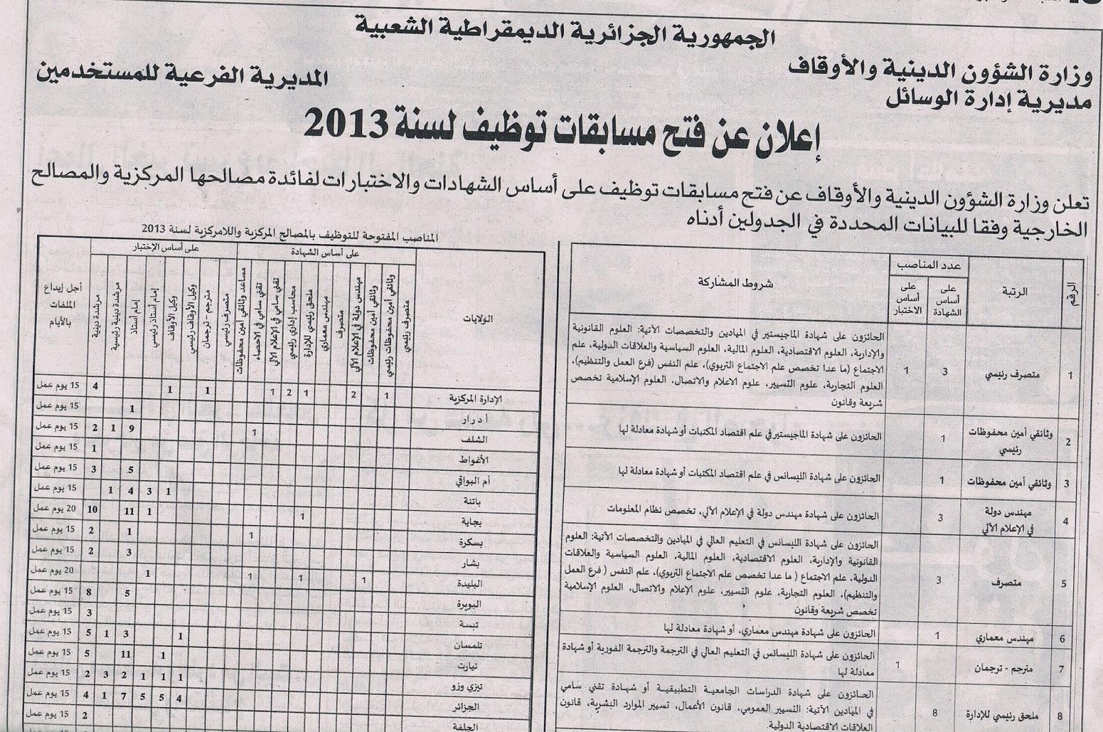 إعلان توظيف 459 منصب في وزارة الشؤون الدينية والأوقاف نوفمبر 2013 Dinia1