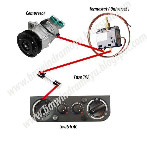 Bmw E36 Solution Kompresor Ac Bmw E36 Tidak Mau Nyala Mati