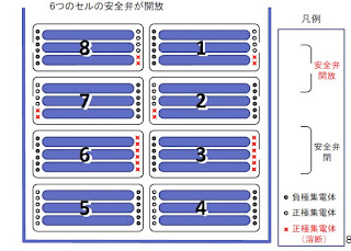 battery+graphic+from+JTSB+report.jpg