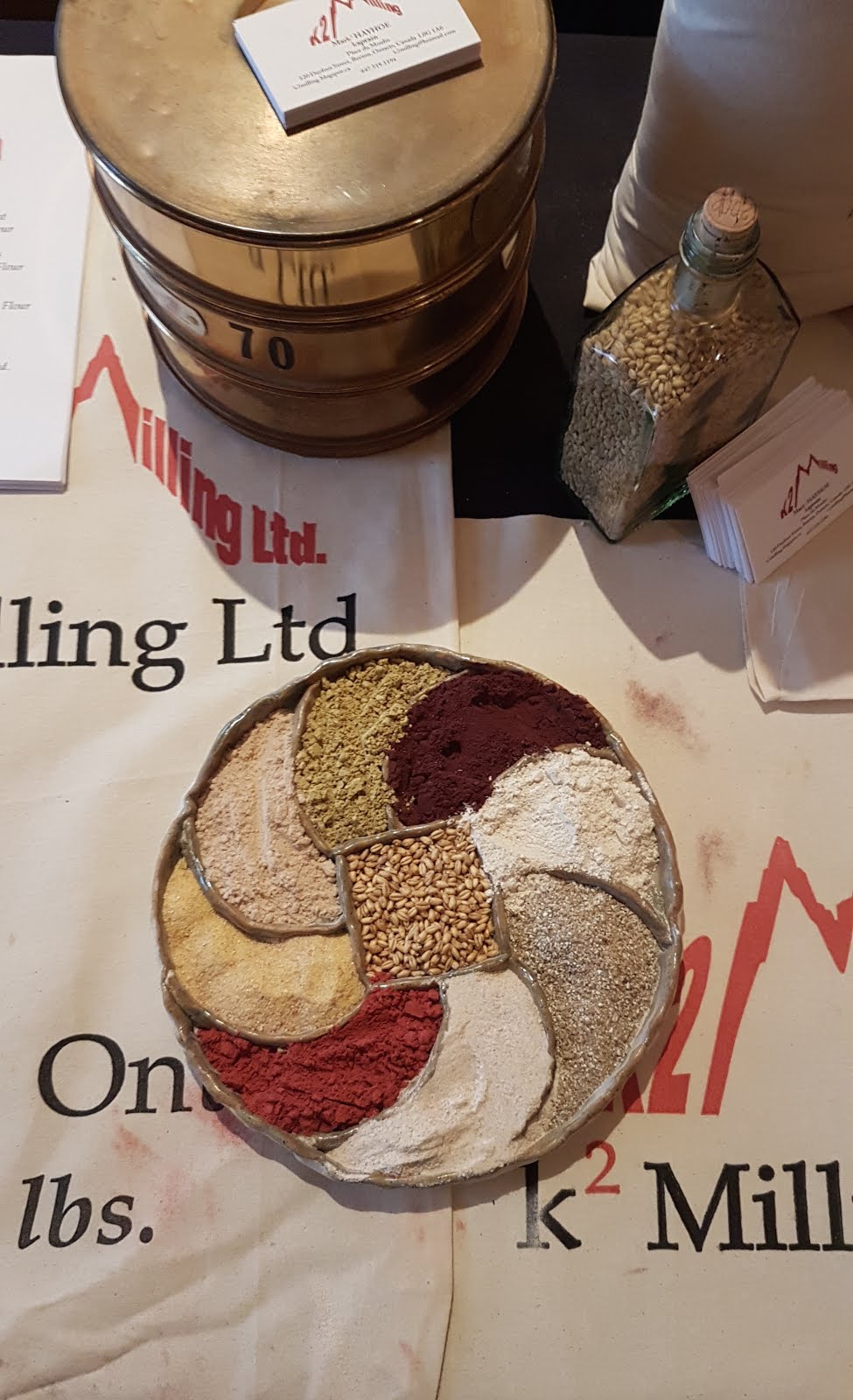 Flour Flavour Wheel by k2MILLING