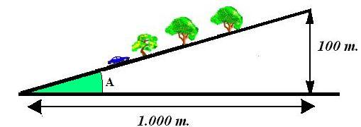 Ondas magnéticas fisica