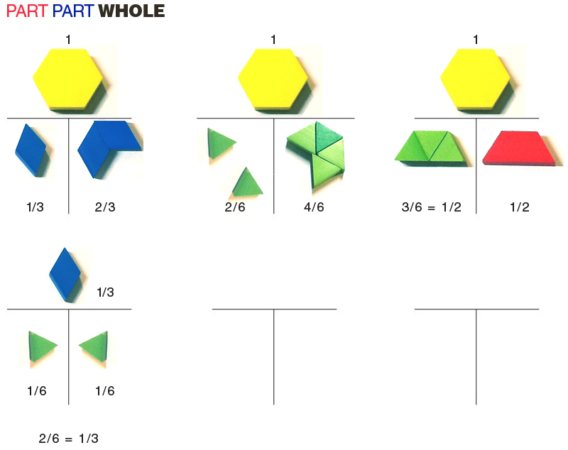is for Explore!: Fractions with Pattern Blocks