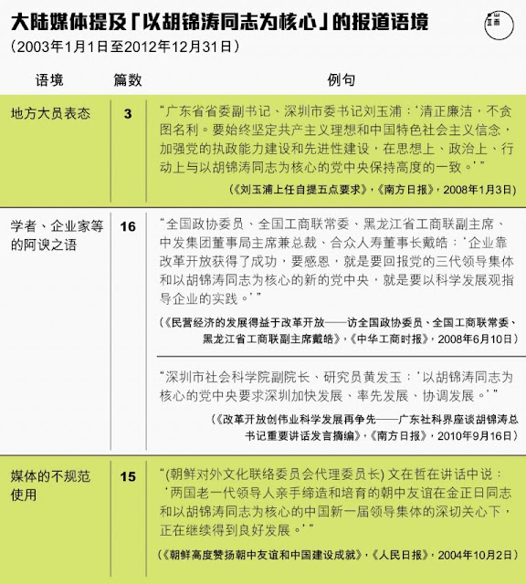 《习总日记》 : 一月20162014閏月