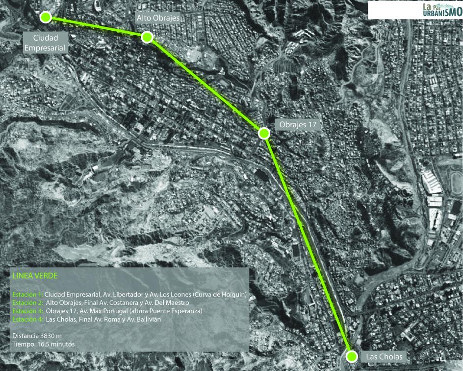 El urbanismo boliviano hacia una ciencia integral for Linea verde favaro