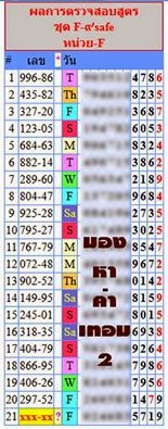 Thai Lotto HTF Paper 16-05-2014