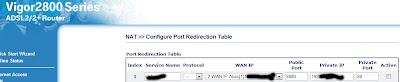 Configurasi Router NAT