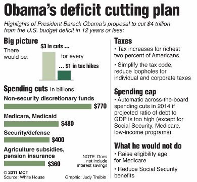 Obama plan graphic