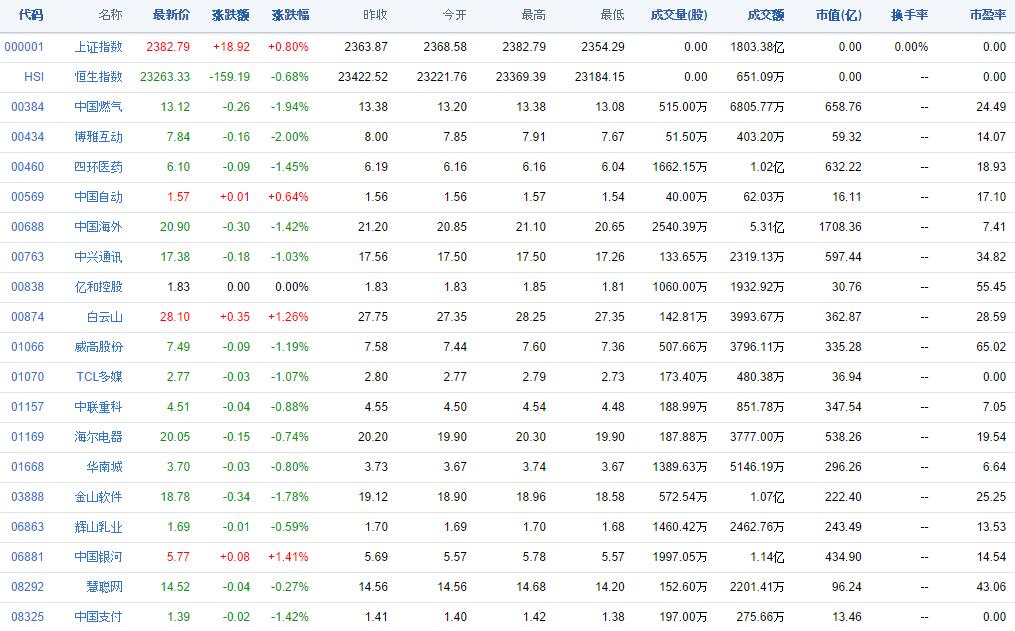 中国株コバンザメ投資ウォッチ銘柄watch20141008