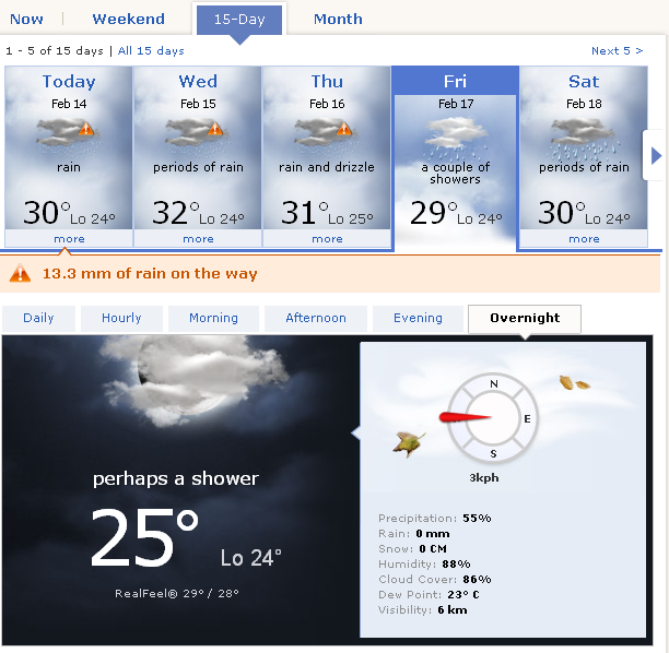 Thirty Days to Super Show 4 SG: SS4 Singapore Weather Forecast