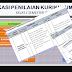 Aplikasi Penilaian Raport Kurikulum 2013 Baru SD Kelas 1,2,3 4, 5 Dan 6
