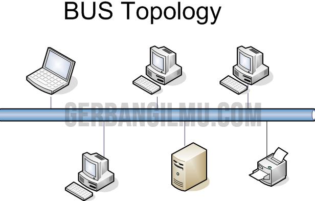 Gambar topologi bush