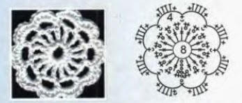 Белый жакет в технике ирландского кружева