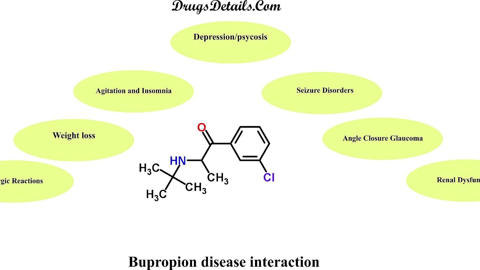 diazepam bupropion interaction