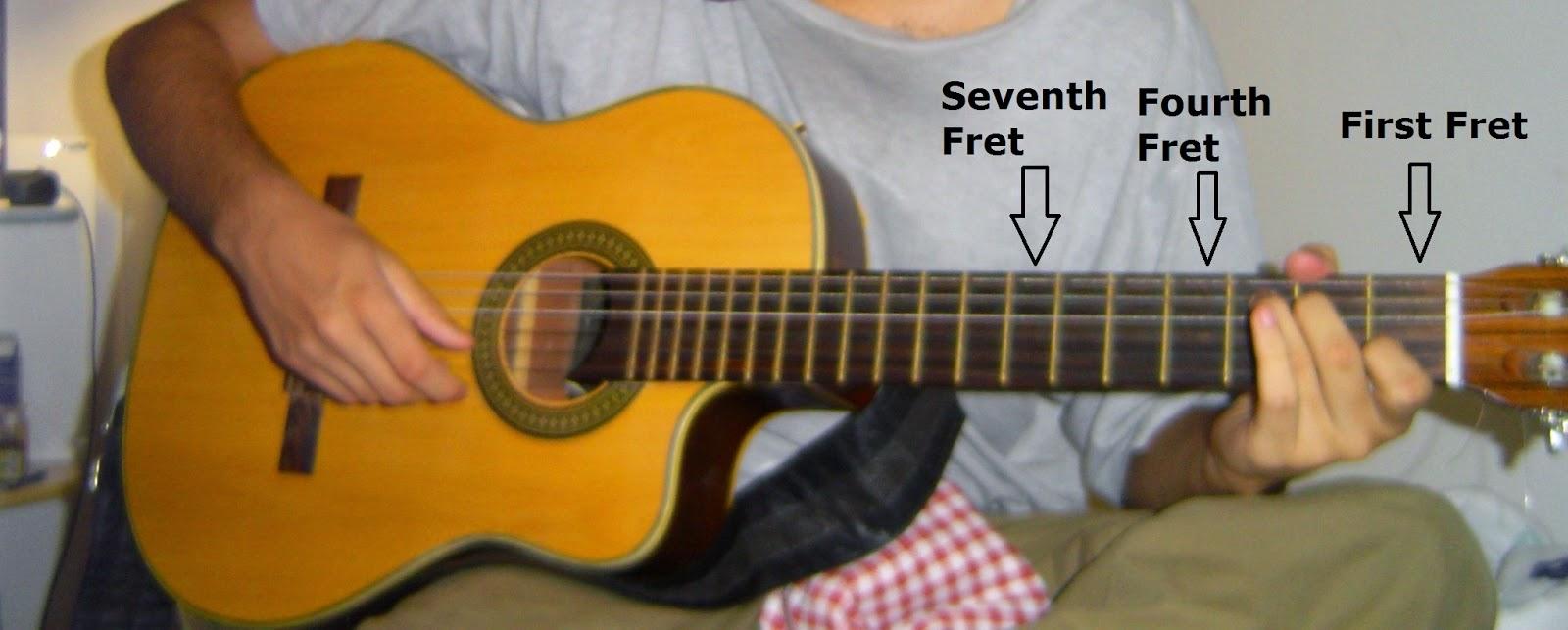 learn guitar basics in hindi pdf