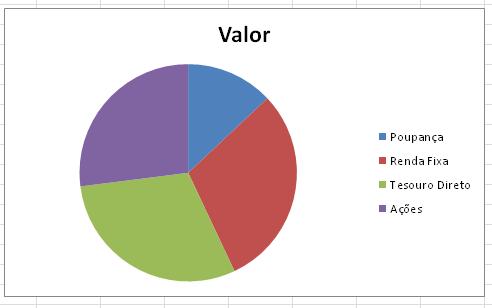 Tutorial de Excel para principiantes