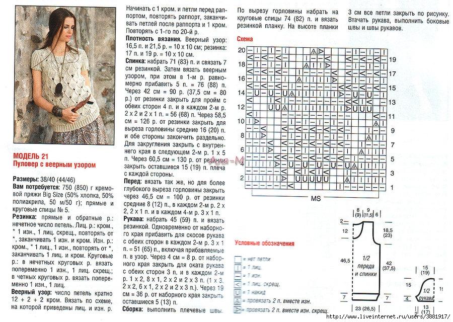 Книга все о вязании на спицах схемы описания