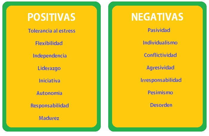 N cleo de la expresi n personas negativas vs personas - Energias positivas en las personas ...