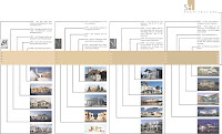 Architecture Timeline