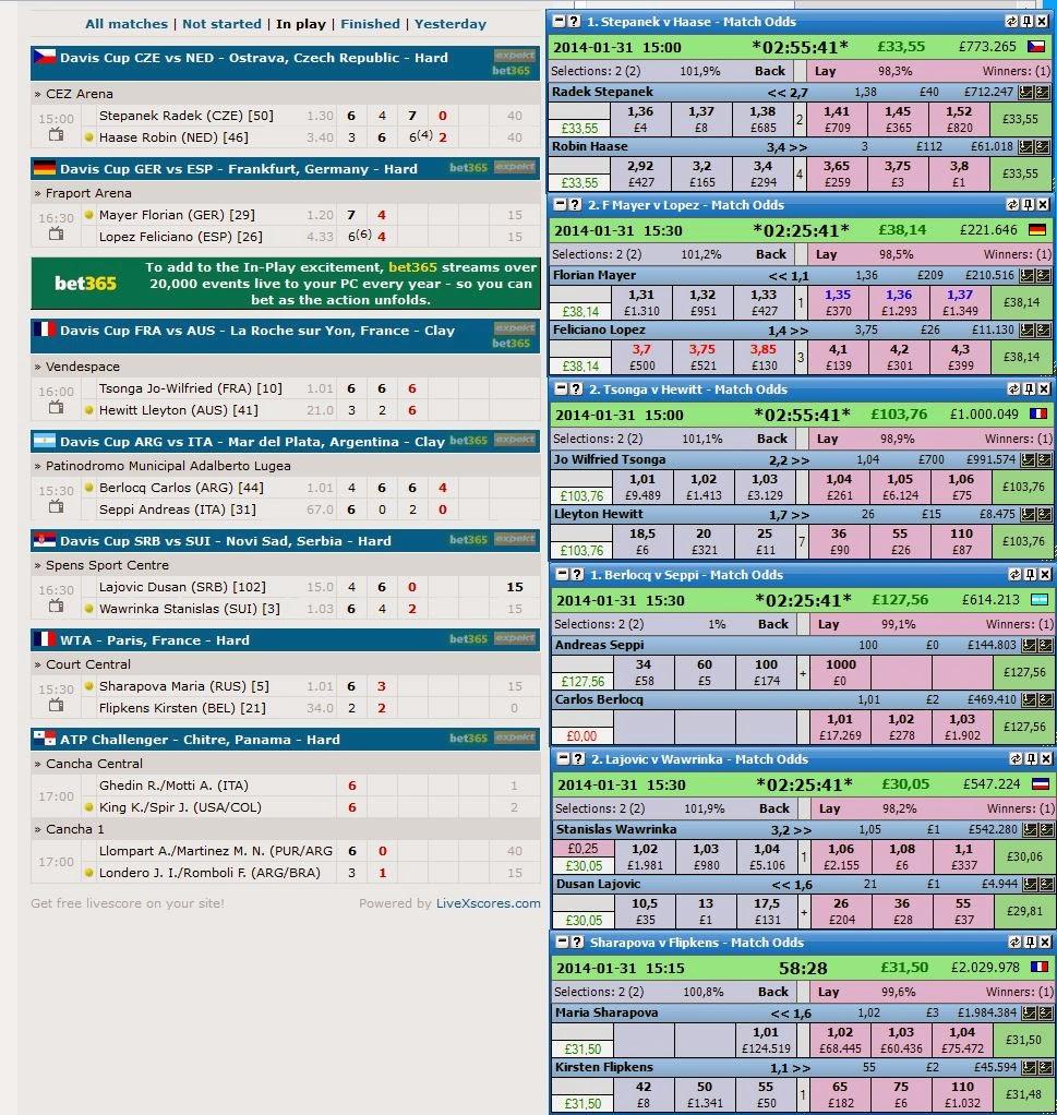 Free tennis trading system