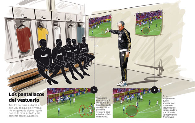 Real Madrid, un equipo hecho a base de 'muros'