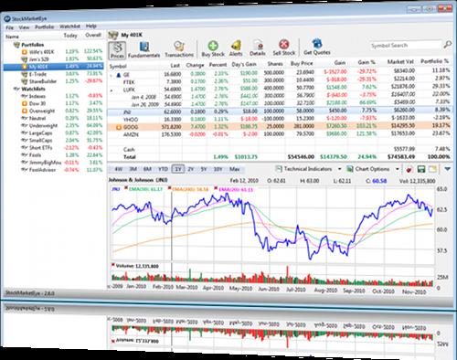 stockmarketeye stock portfolio tracker i heart ubuntu