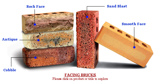 Building materials types of bricks for Types of roofing materials